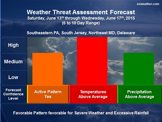 Philadelphia Area Weather Threat Assessment Forecast - Weather philadelphia 10 day